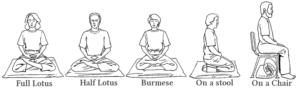 meditatiehoudingen