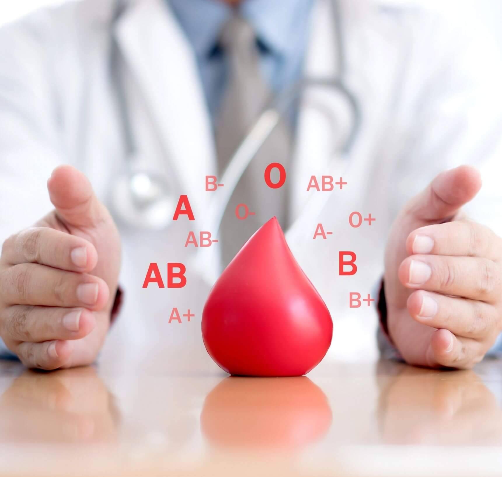 Corona bloedgroep